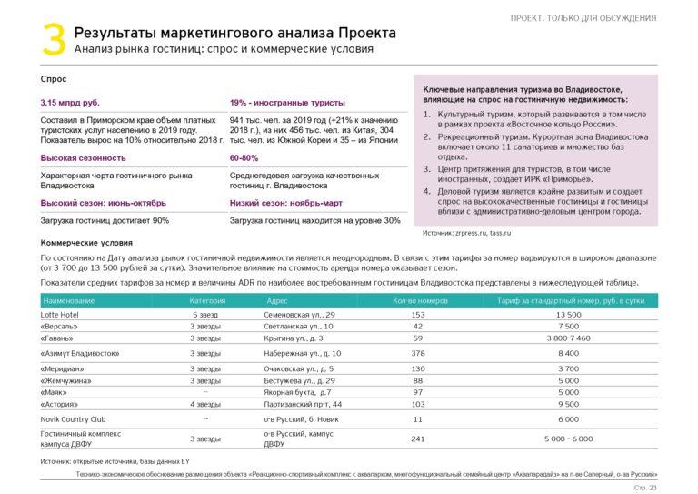 Предпроектное решение и анализ YA_page-0017
