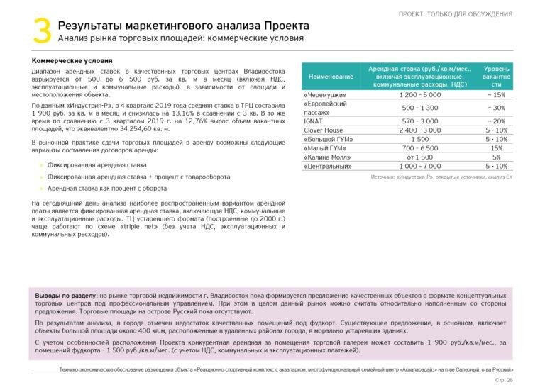 Предпроектное решение и анализ YA_page-0022